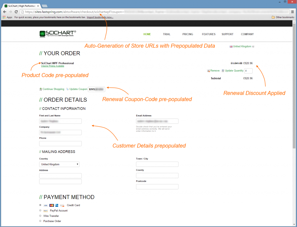 FastSpring API Integration - Give a URL Directly to the online store with prepopulated details
